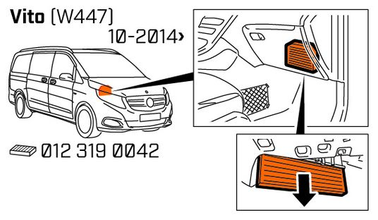 Mercedes Benz Vito cabin air filter