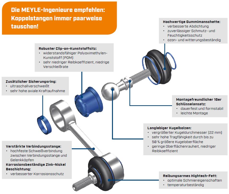MEYLE-HD-Koppelstangen