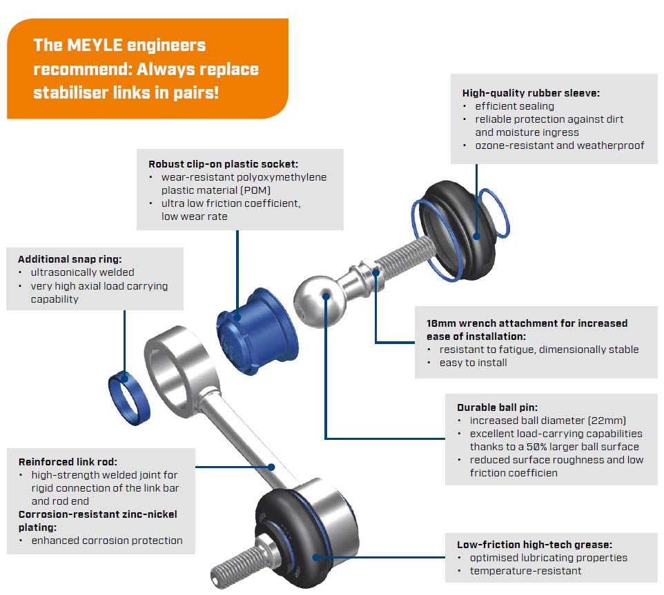 MEYLE-HD stabilizer links