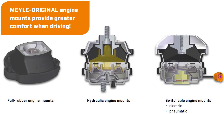 MEYLE-ORIGINAL engine mount