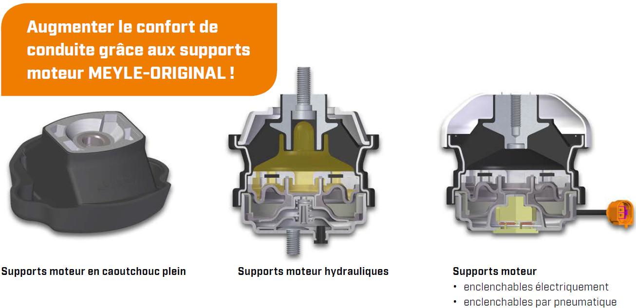 supports moteur MEYLE-ORIGINAL