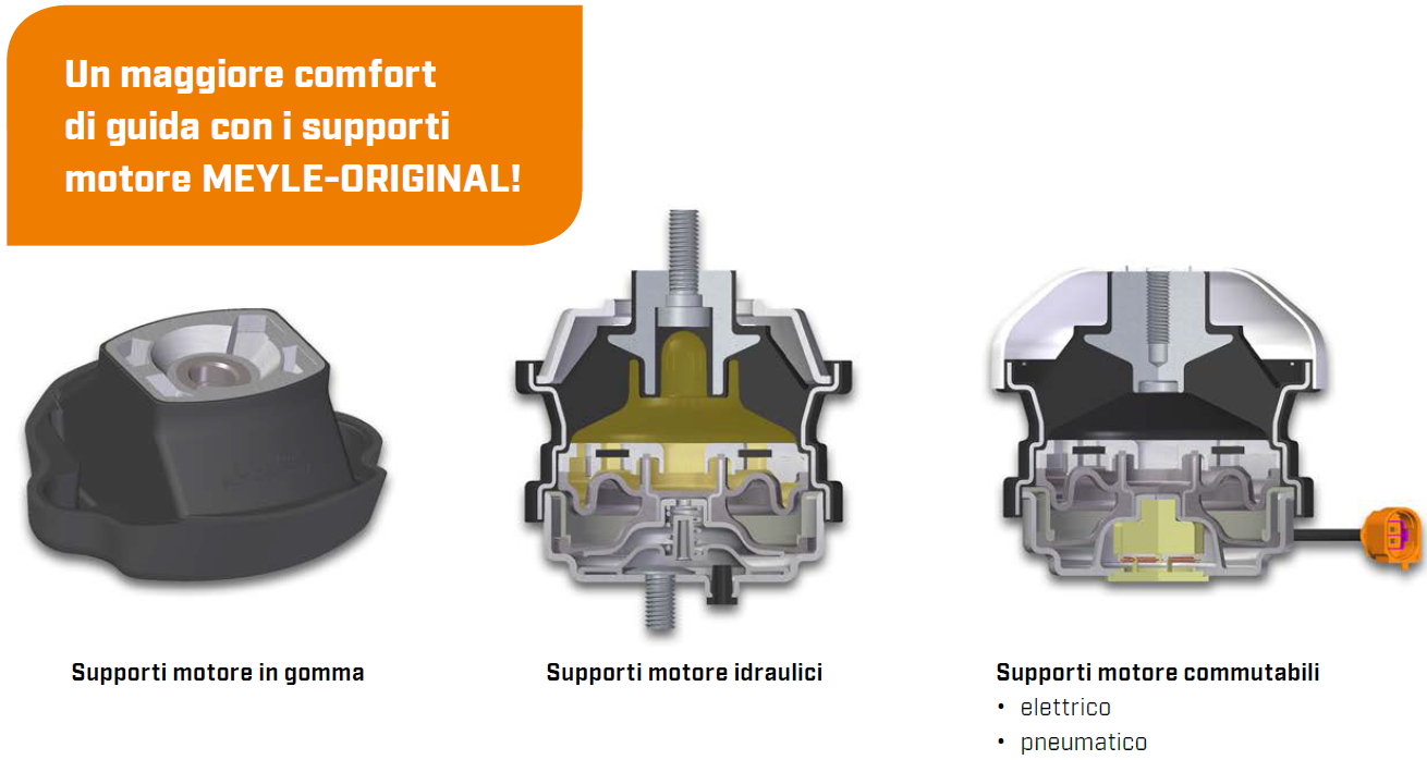 supporti motore MEYLE-ORIGINAL