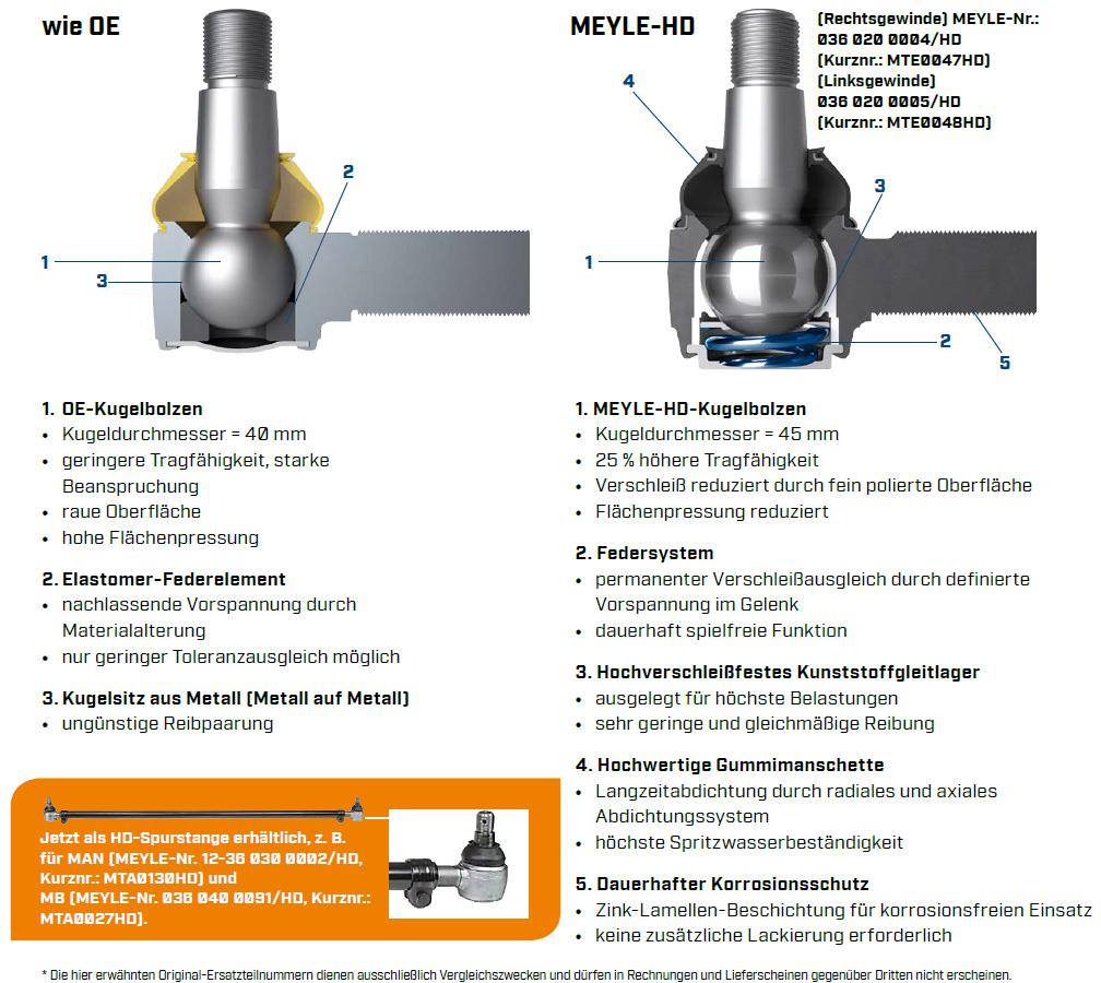 1 Spurstangenkopf MEYLE 616 020 0015//HD MEYLE-HD Better than OE passend für