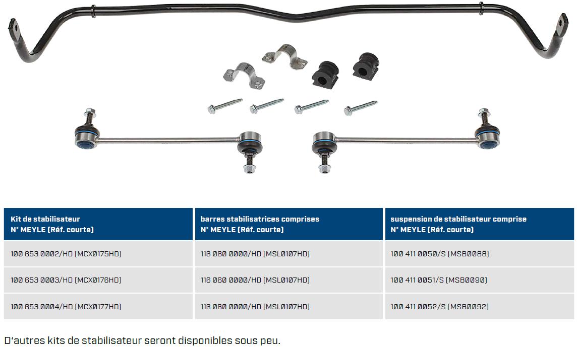 Kits de stabilisateur MEYLE-HD