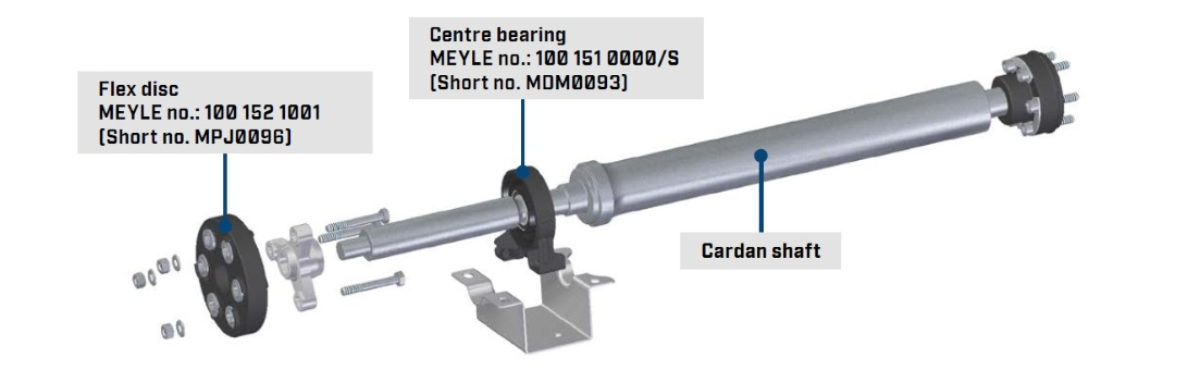 Centre bearing