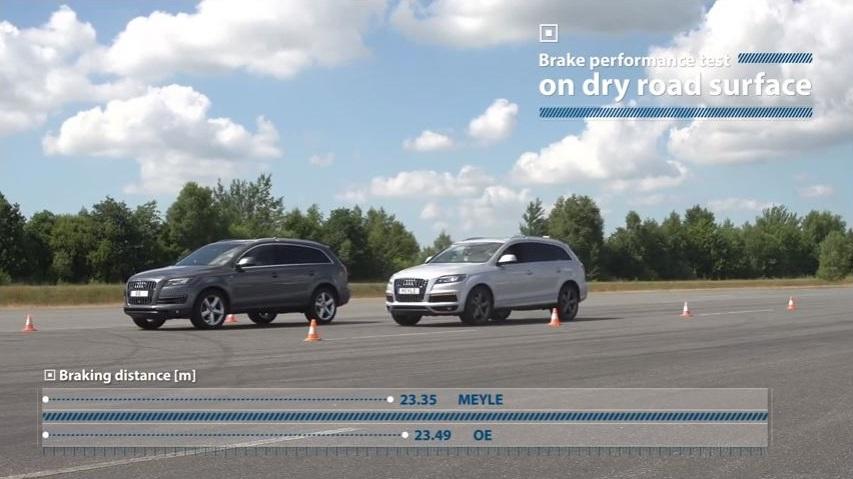 Car Brake Test : Meyle spare parts brake components for passenger cars